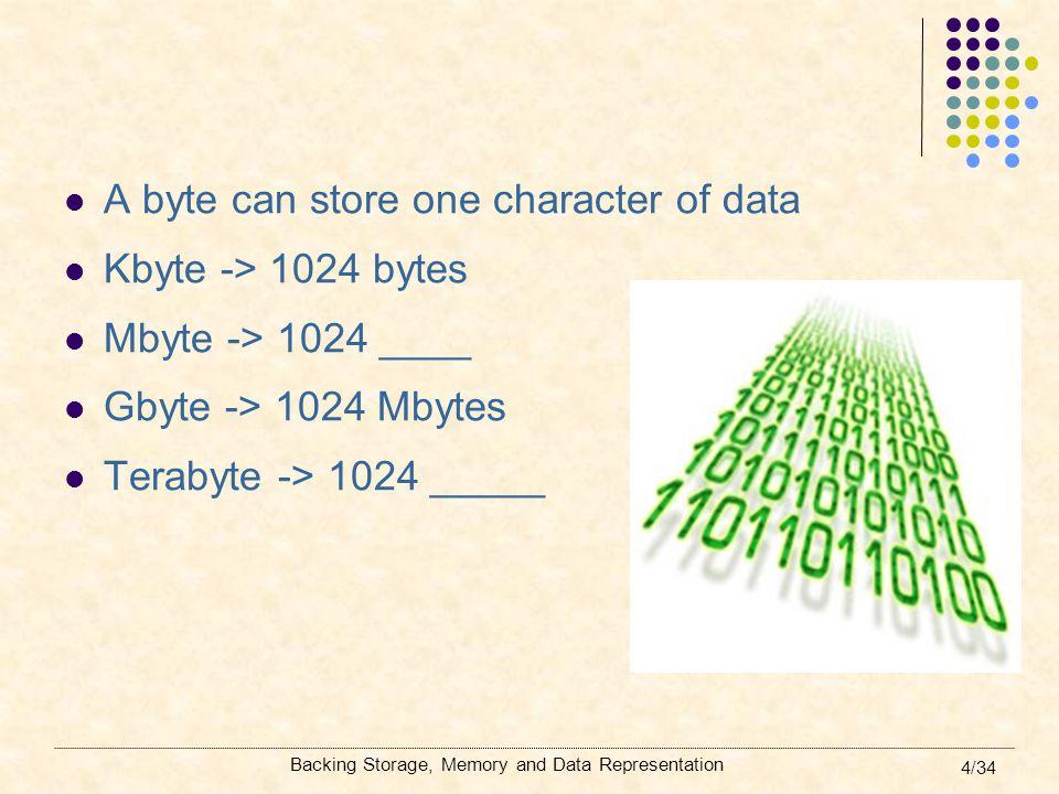 Backing Storage, Memory and Data Representation 15/34 Zip drives and disks Single hard disk that stores data magnetically Storage capacity: 100-250 Mbytes Internal and external zip disks
