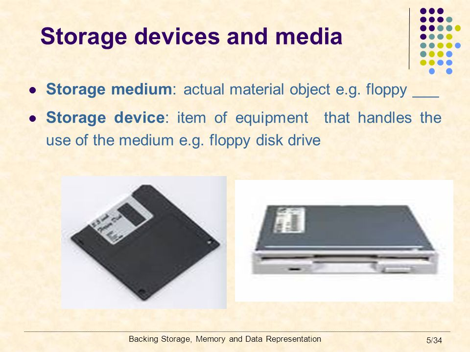 Backing Storage, Memory and Data Representation 5/34 Storage devices and media Storage medium: actual material object e.g. floppy ___ Storage device: