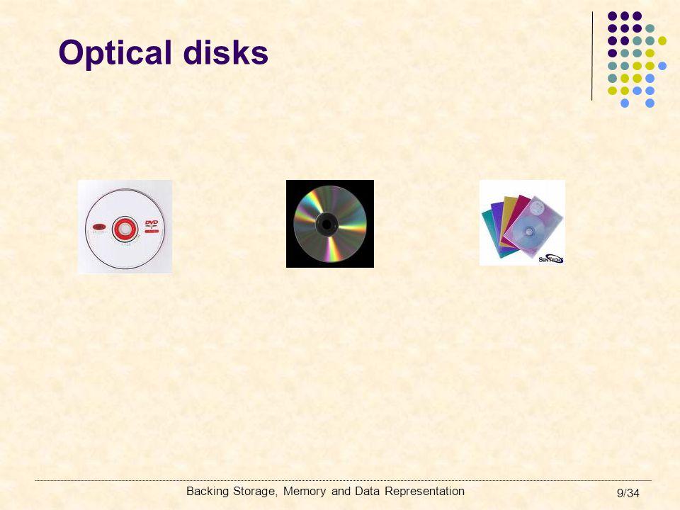 Backing Storage, Memory and Data Representation 40/34
