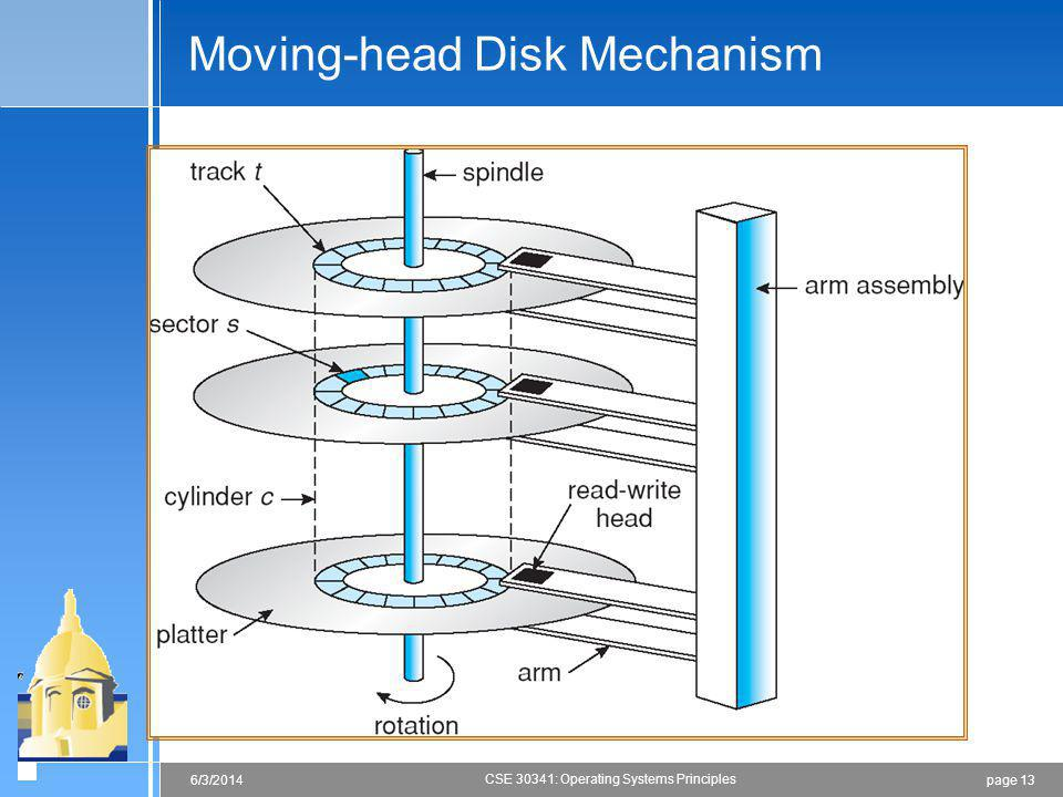 page 136/3/2014 CSE 30341: Operating Systems Principles Moving-head Disk Mechanism