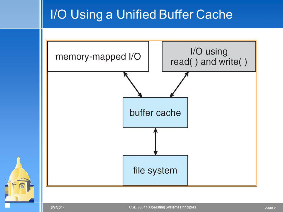 page 96/3/2014 CSE 30341: Operating Systems Principles I/O Using a Unified Buffer Cache