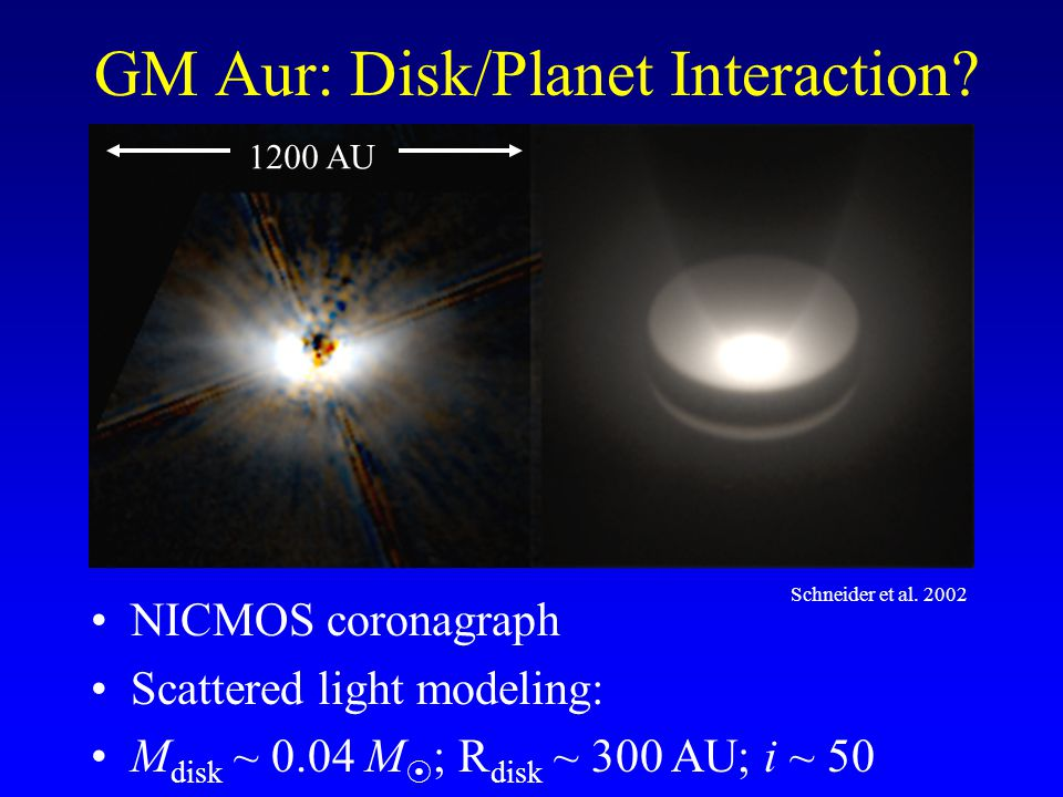 GM Aur: Disk/Planet Interaction.