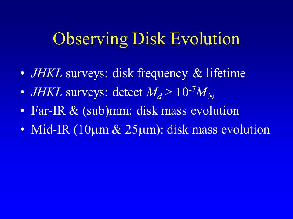 Observing Disk Evolution JHKL surveys: disk frequency & lifetime JHKL surveys: detect M d > 10 -7 M Far-IR & (sub)mm: disk mass evolution Mid-IR (10 m & 25 m): disk mass evolution