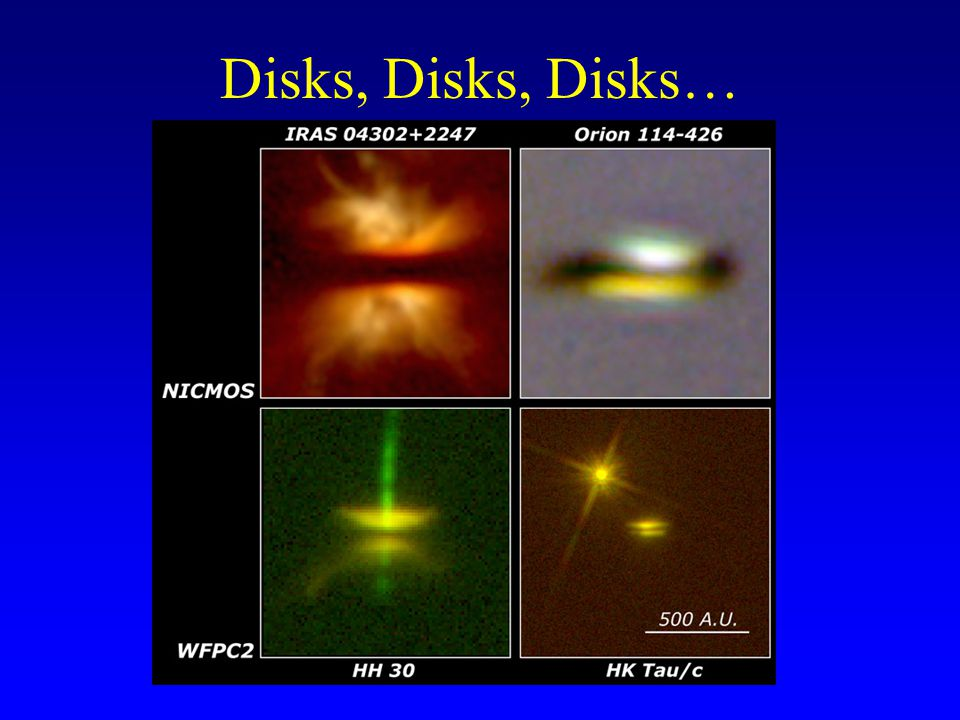 T Tauri Accretion Disks: Images Disk density: hydrostatic flared disk: h / r = c s (r) / (r) Shakara & Sunyaev (1973), Lynden-Bell & Pringle (1974) Direct starlight 10,000 brighter than scattered light from disk Best detected when star occulted by edge-on flaring disk Whitney & Hartmann 1992 i = 25i = 75i = 85 400 AU