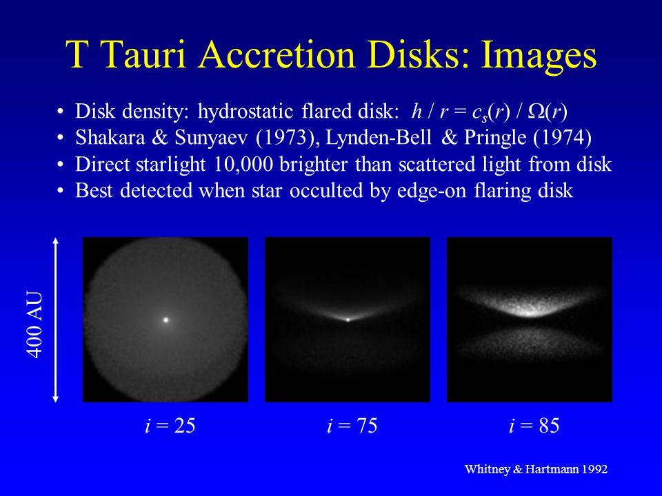 T Tauri Accretion Disks: SEDs Pole-on:Large IR excess Edge-on: Double peaked SED:scattered light + thermal Wood et al.