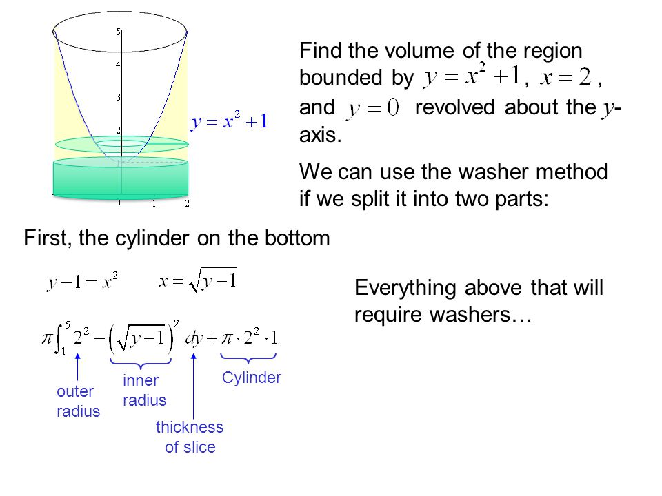Find the volume of the region bounded by,, and revolved about the y - axis. We can use the washer method if we split it into two parts: outer radius i