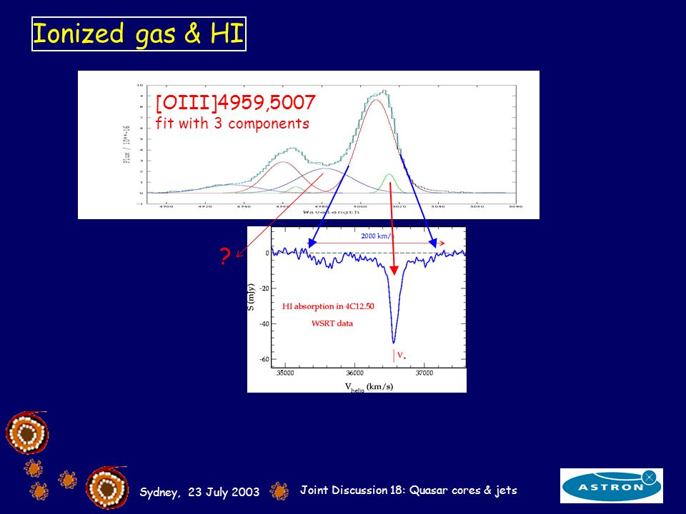 Sydney, 23 July 2003 Joint Discussion 18: Quasar cores & jets Ionized gas & HI [OIII]4959,5007 fit with 3 components