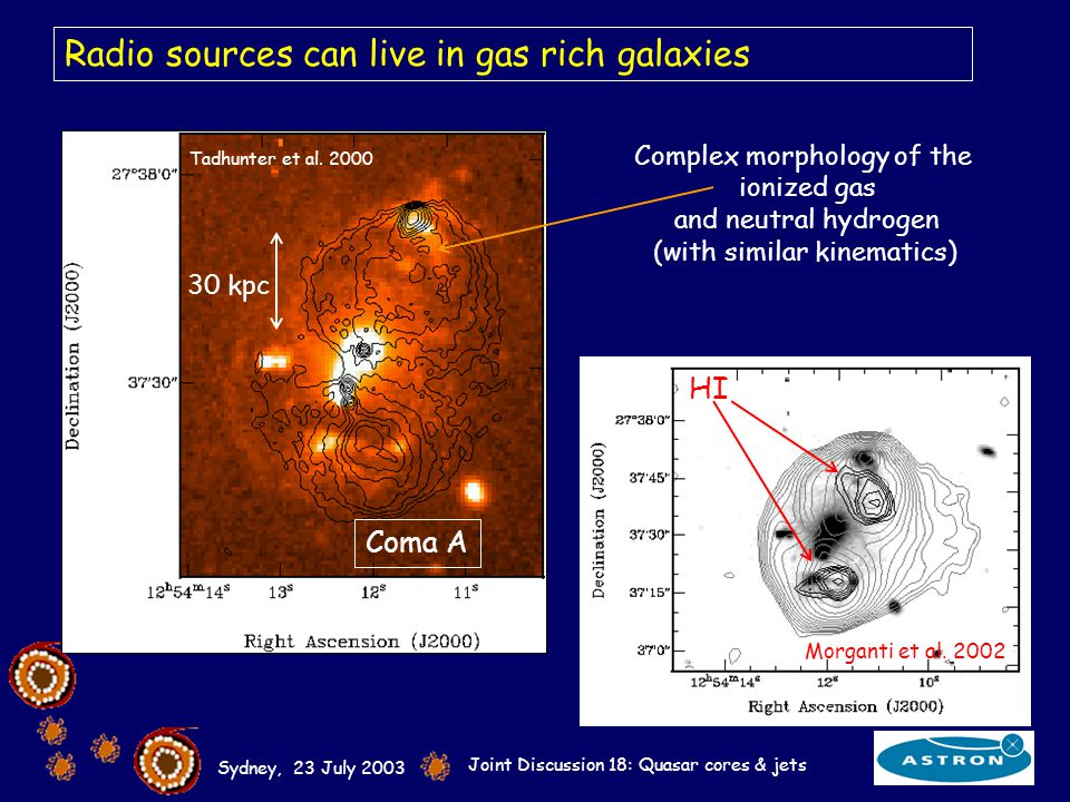 Sydney, 23 July 2003 Joint Discussion 18: Quasar cores & jets Complex morphology of the ionized gas and neutral hydrogen (with similar kinematics) Radio sources can live in gas rich galaxies 30 kpc Coma A Morganti et al.