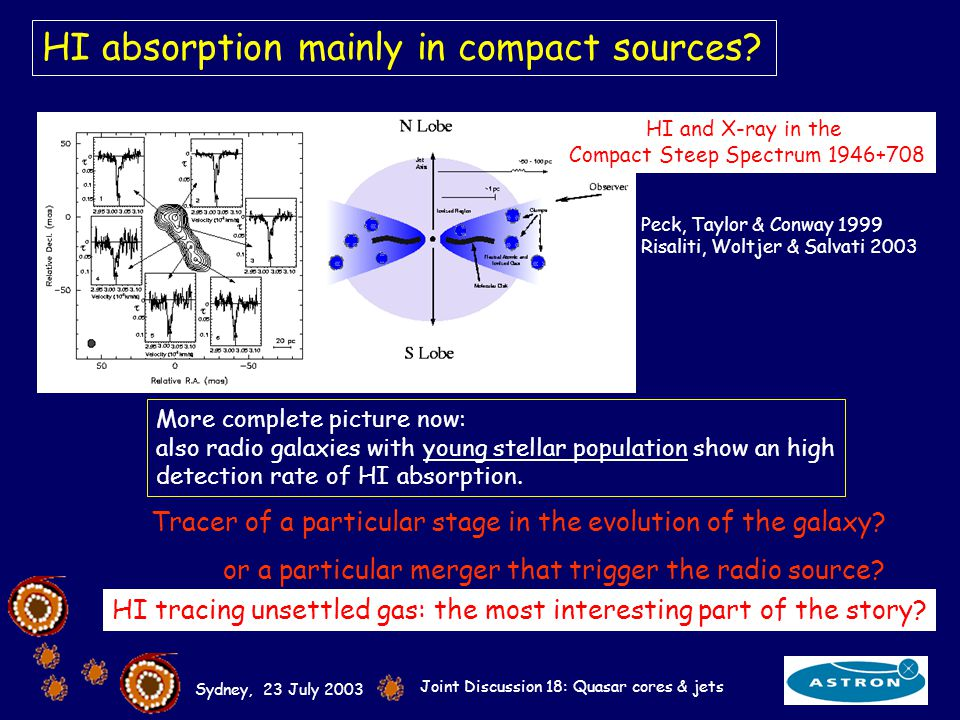 Sydney, 23 July 2003 Joint Discussion 18: Quasar cores & jets HI absorption mainly in compact sources.