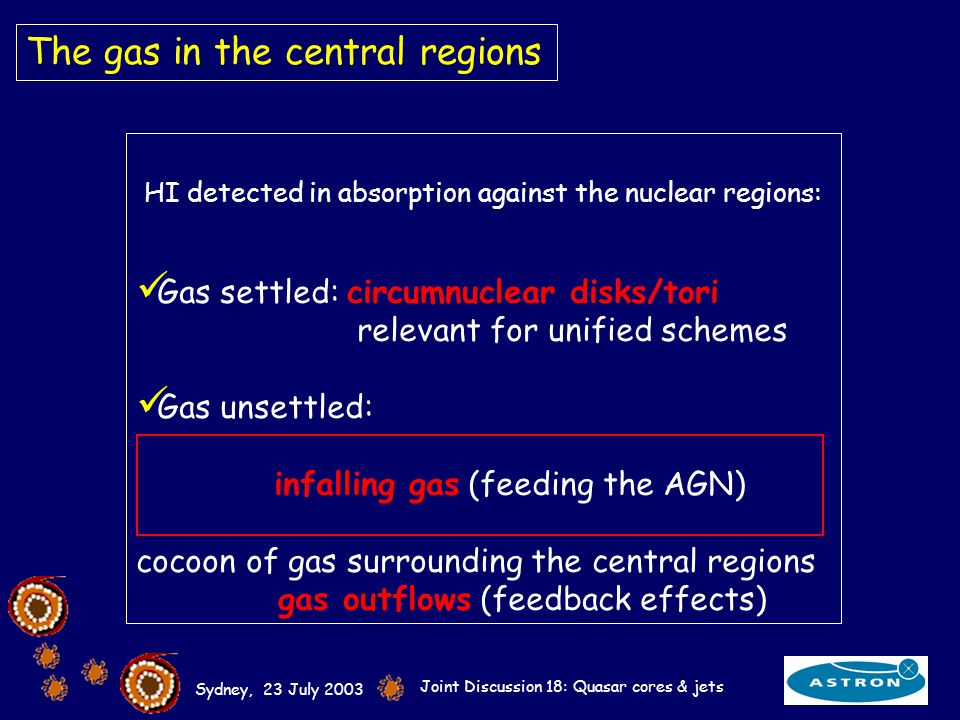 Sydney, 23 July 2003 Joint Discussion 18: Quasar cores & jets HI detected in absorption against the nuclear regions: Gas settled: circumnuclear disks/tori relevant for unified schemes Gas unsettled: infalling gas (feeding the AGN) cocoon of gas surrounding the central regions gas outflows (feedback effects) The gas in the central regions