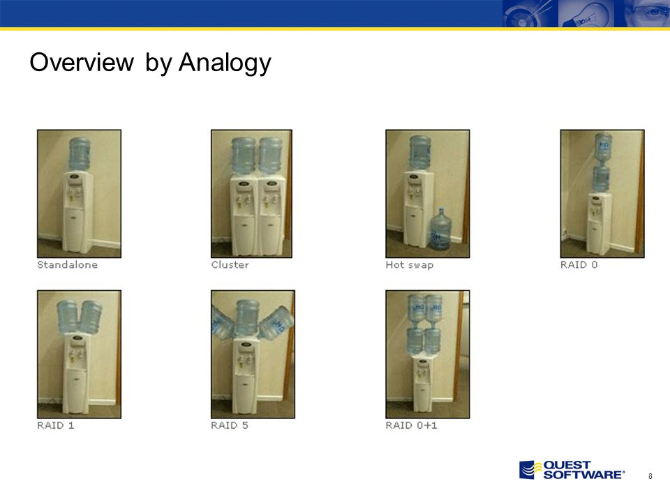8 Overview by Analogy