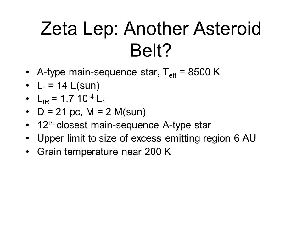 Zeta Lep: Another Asteroid Belt.