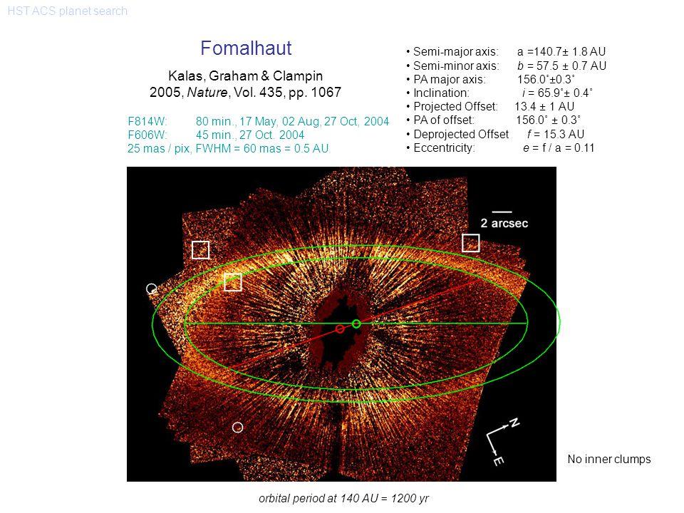 HST ACS planet search Fomalhaut F814W: 80 min., 17 May, 02 Aug, 27 Oct, 2004 F606W: 45 min., 27 Oct.