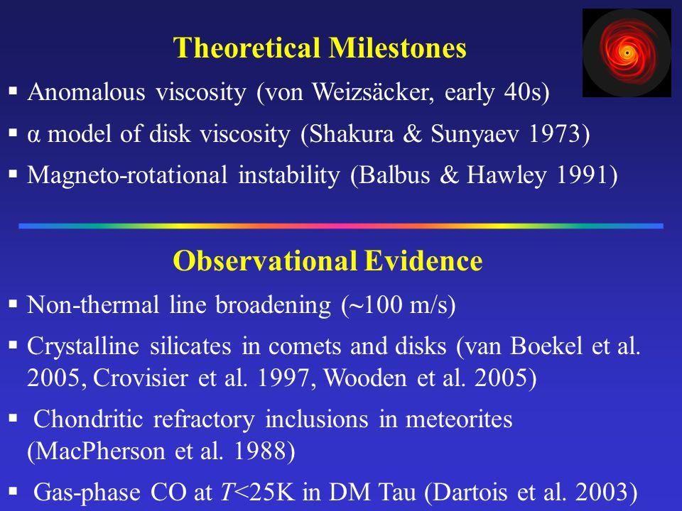 Theoretical Milestones Anomalous viscosity (von Weizsäcker, early 40s) α model of disk viscosity (Shakura & Sunyaev 1973) Magneto-rotational instabili