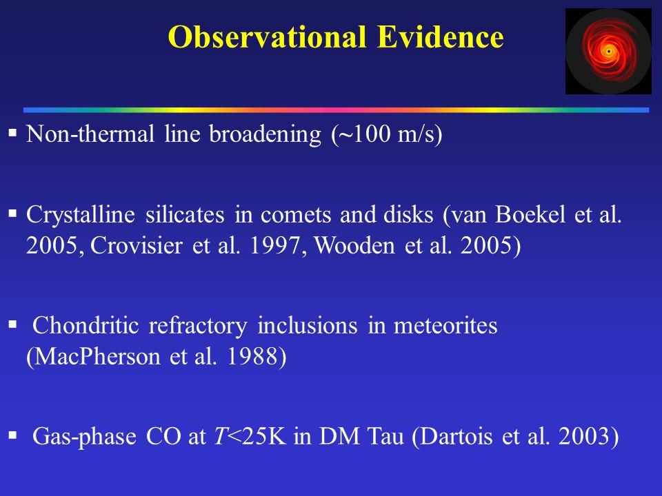 Observational Evidence Non-thermal line broadening (~100 m/s) Crystalline silicates in comets and disks (van Boekel et al. 2005, Crovisier et al. 1997