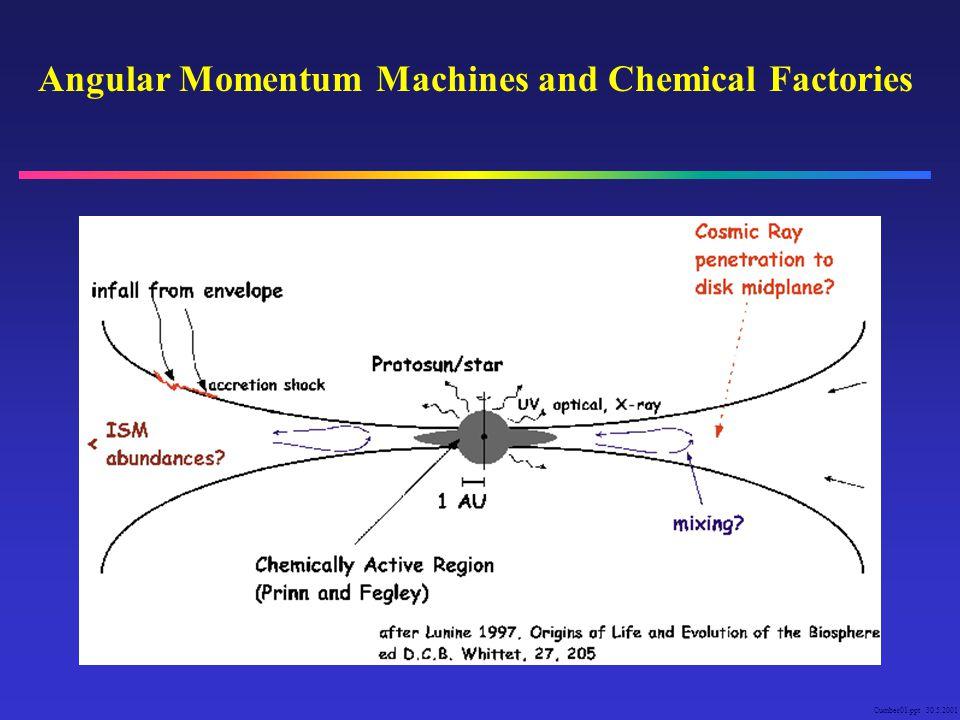 Cumber01.ppt 30.5.2001 Angular Momentum Machines and Chemical Factories
