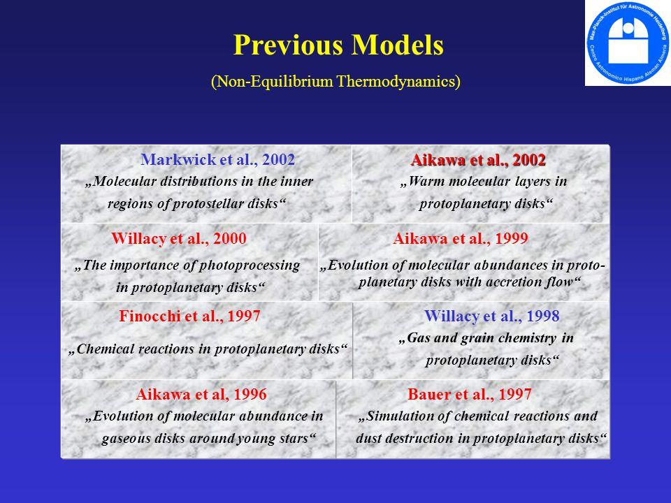Previous Models Gas and grain chemistry in Bauer et al., 1997 (Non-Equilibrium Thermodynamics) Willacy et al., 1998 Evolution of molecular abundances