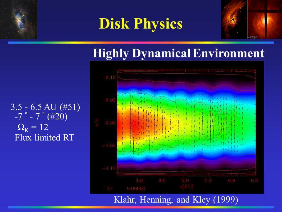 N.Dziourkevitch & H. Klahr (2006), ApJ, in prep.