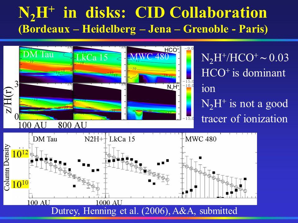 Disk Model §1+1D flared disk (DAlessio et al.