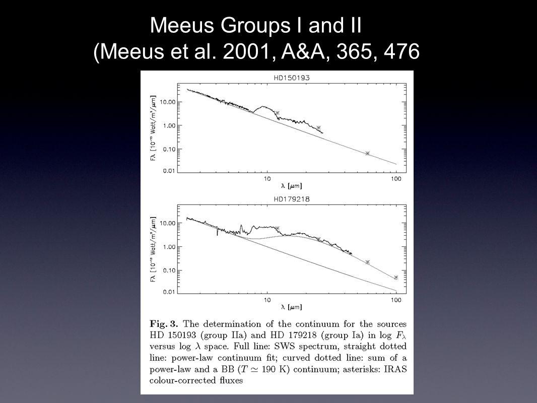 Meeus Groups I and II (Meeus et al. 2001, A&A, 365, 476