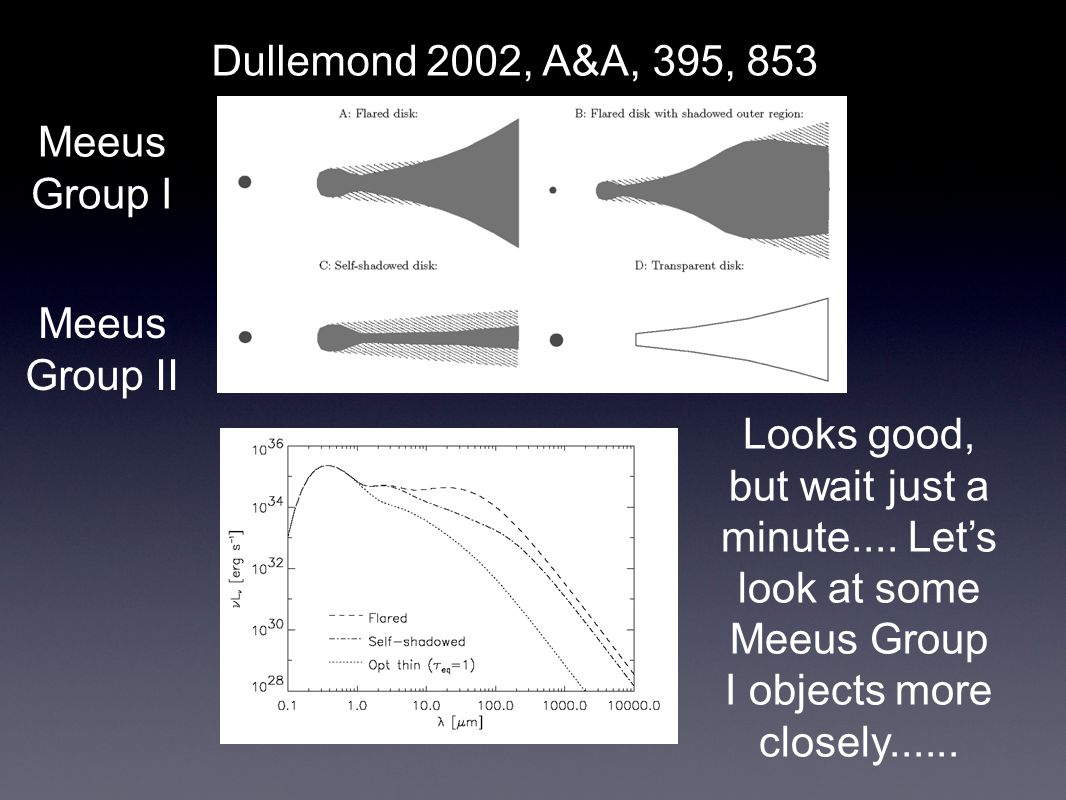 Dullemond 2002, A&A, 395, 853 Meeus Group I Meeus Group II Looks good, but wait just a minute.... Lets look at some Meeus Group I objects more closely