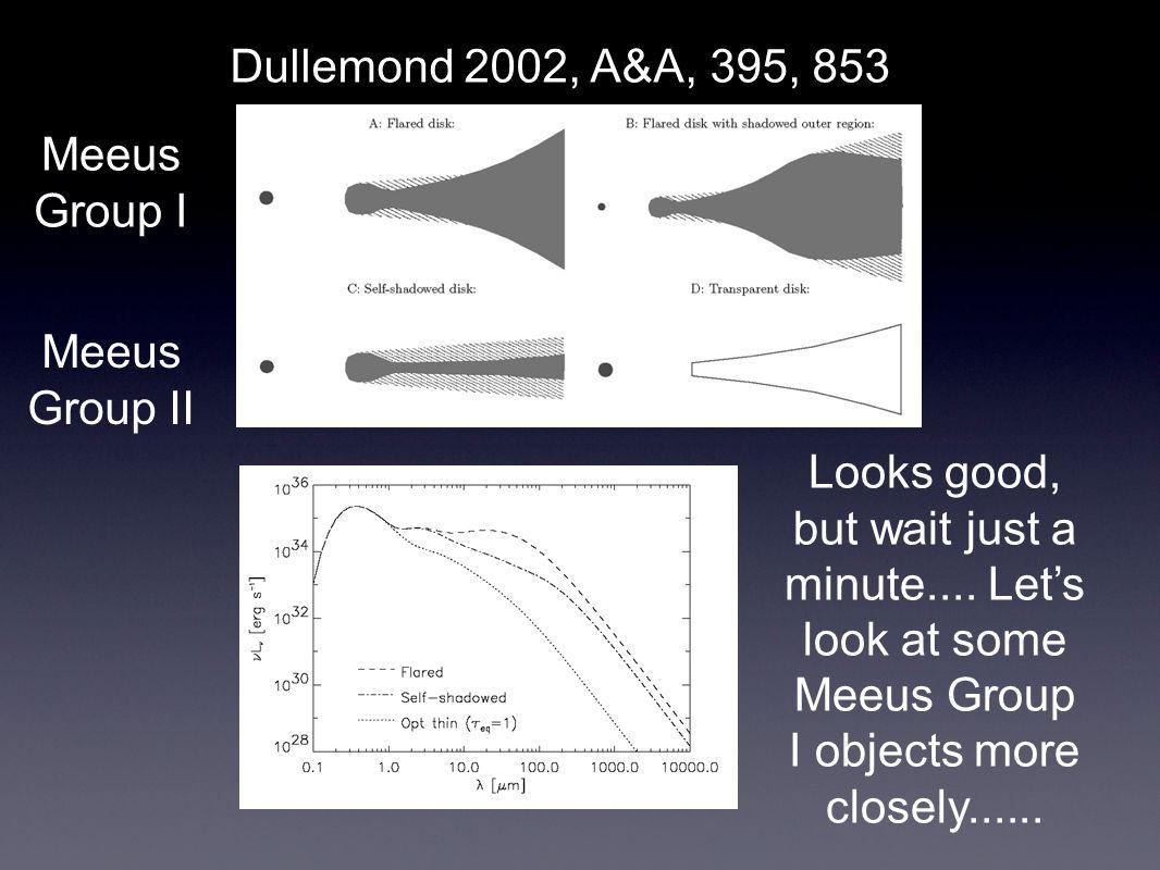 Dullemond 2002, A&A, 395, 853 Meeus Group I Meeus Group II Looks good, but wait just a minute....
