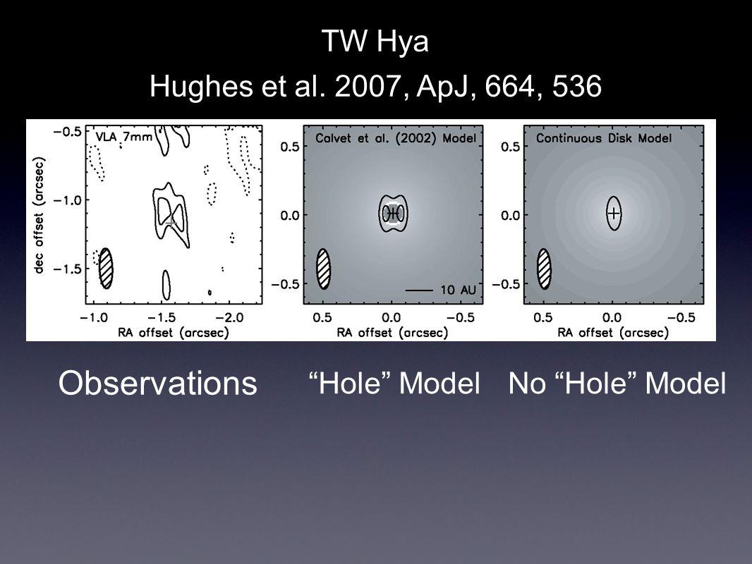 Hughes et al. 2007, ApJ, 664, 536 Observations Hole ModelNo Hole Model TW Hya