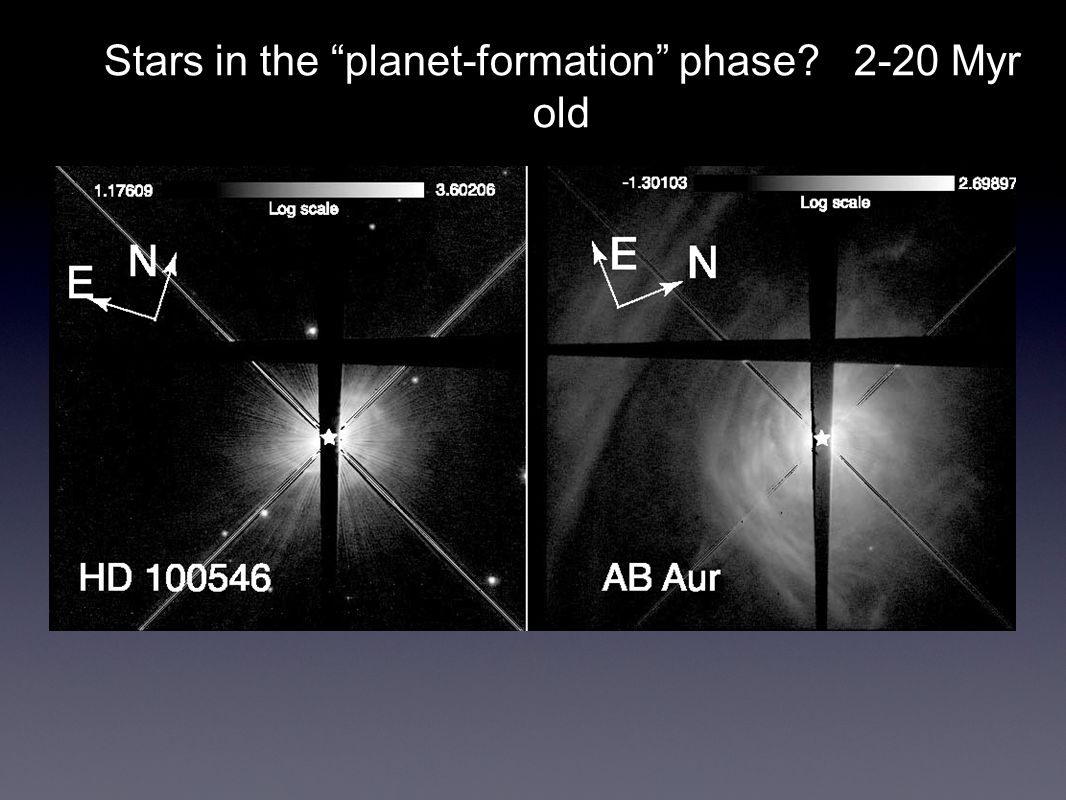 Stars in the planet-formation phase? 2-20 Myr old