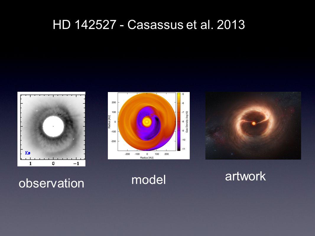HD 142527 - Casassus et al. 2013 observation model artwork