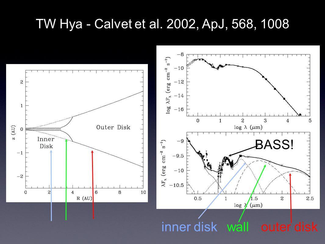 TW Hya - Calvet et al. 2002, ApJ, 568, 1008 outer diskwallinner disk BASS!