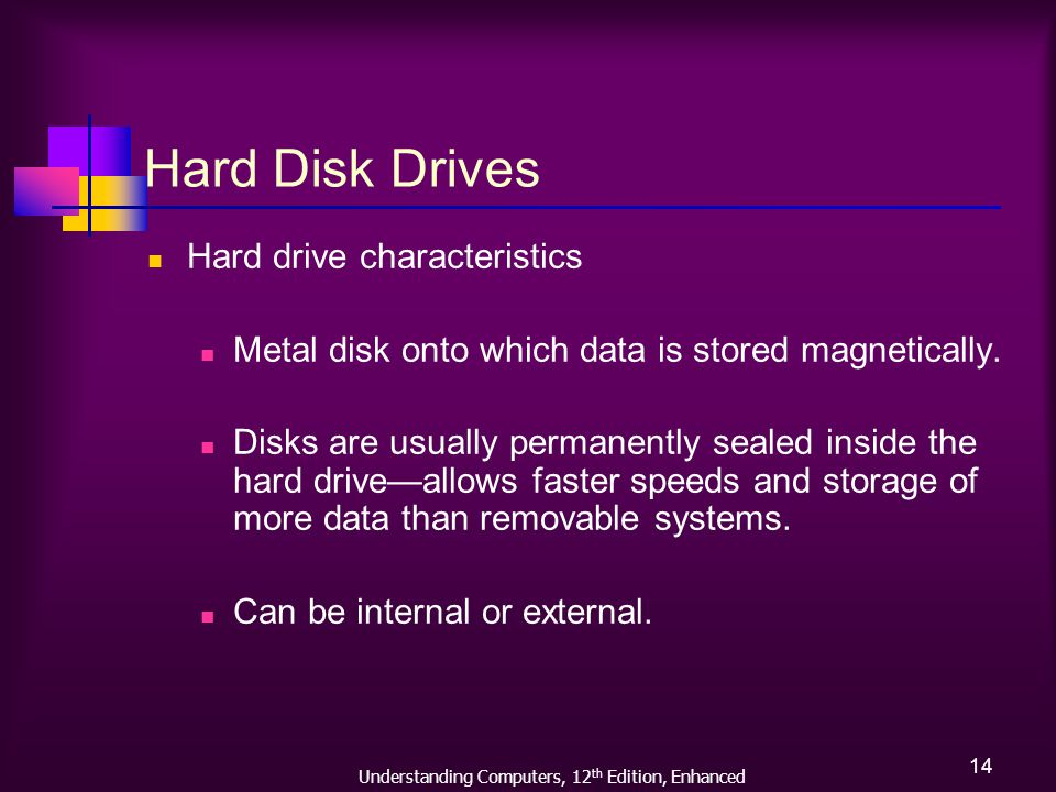 Understanding Computers, 12 th Edition, Enhanced 14 Hard Disk Drives Hard drive characteristics Metal disk onto which data is stored magnetically.