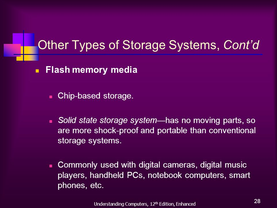 Understanding Computers, 12 th Edition, Enhanced 28 Other Types of Storage Systems, Contd Flash memory media Chip-based storage.