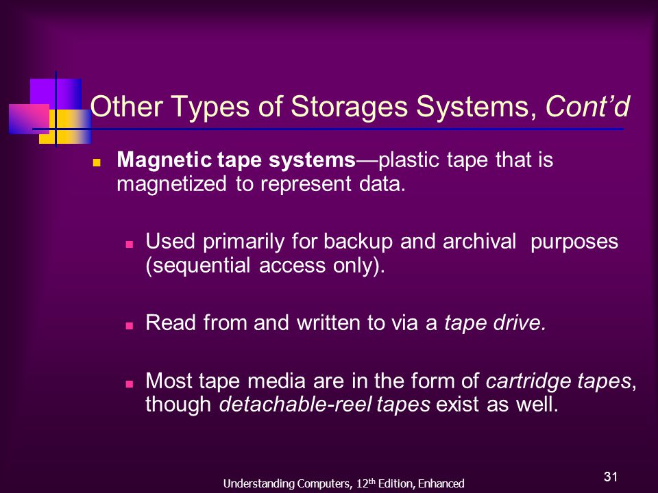 Understanding Computers, 12 th Edition, Enhanced 31 Other Types of Storages Systems, Contd Magnetic tape systemsplastic tape that is magnetized to represent data.