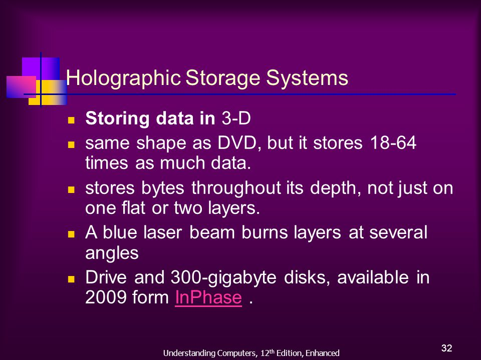 Understanding Computers, 12 th Edition, Enhanced 32 Holographic Storage Systems Storing data in 3-D same shape as DVD, but it stores 18-64 times as much data.
