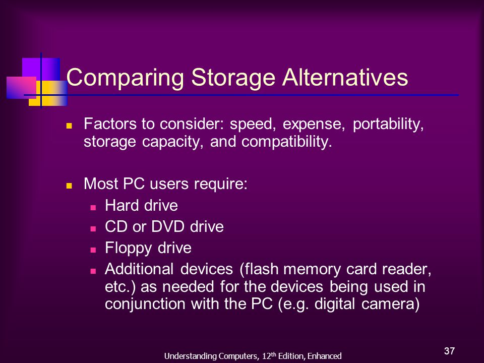 Understanding Computers, 12 th Edition, Enhanced 37 Comparing Storage Alternatives Factors to consider: speed, expense, portability, storage capacity, and compatibility.