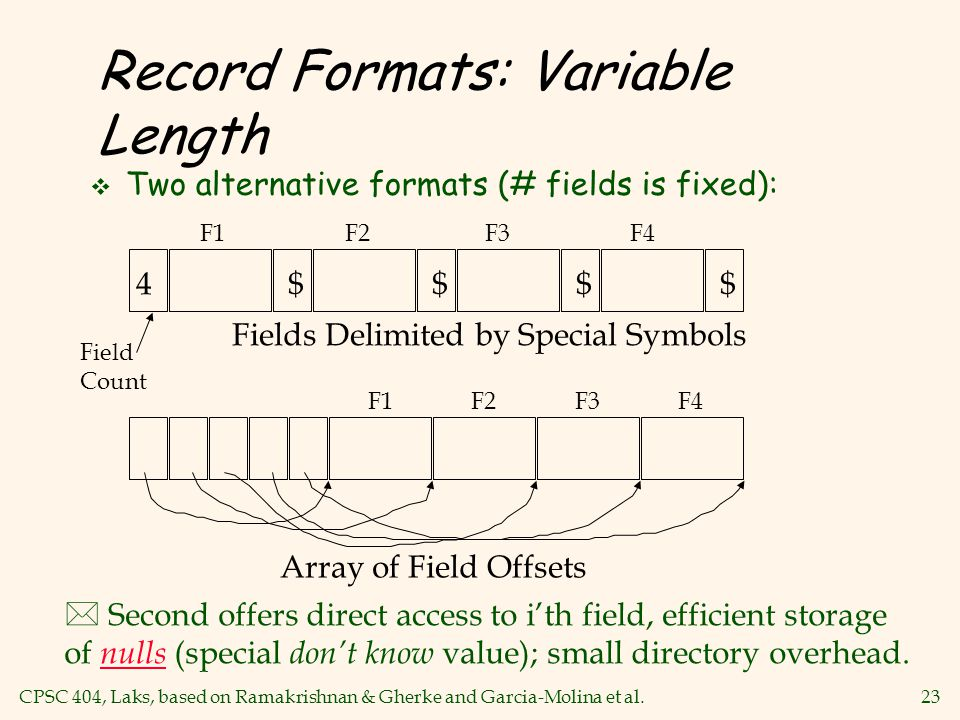 CPSC 404, Laks, based on Ramakrishnan & Gherke and Garcia-Molina et al.23 Record Formats: Variable Length v Two alternative formats (# fields is fixed): * Second offers direct access to ith field, efficient storage of nulls (special dont know value); small directory overhead.