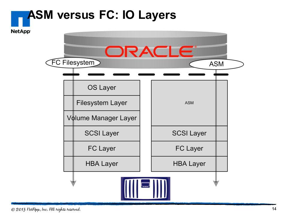 ASM versus FC: IO Layers 14