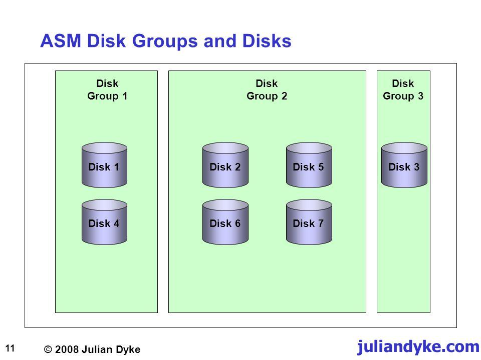 © 2008 Julian Dyke juliandyke.com 11 ASM Disk Groups and Disks Disk Group 1 Disk Group 2 Disk Group 3 Disk 1Disk 4Disk 2Disk 6Disk 5Disk 7Disk 3