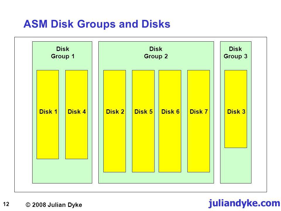 © 2008 Julian Dyke juliandyke.com 12 ASM Disk Groups and Disks Disk Group 1 Disk 1Disk 4 Disk Group 2 Disk 2Disk 5Disk 6Disk 7Disk 3 Disk Group 3