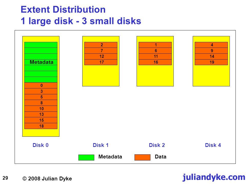 © 2008 Julian Dyke juliandyke.com 29 Extent Distribution 1 large disk - 3 small disks Disk 1Disk 2 161116 Metadata 035810131518 Disk 0Disk 4 271217491419 MetadataData