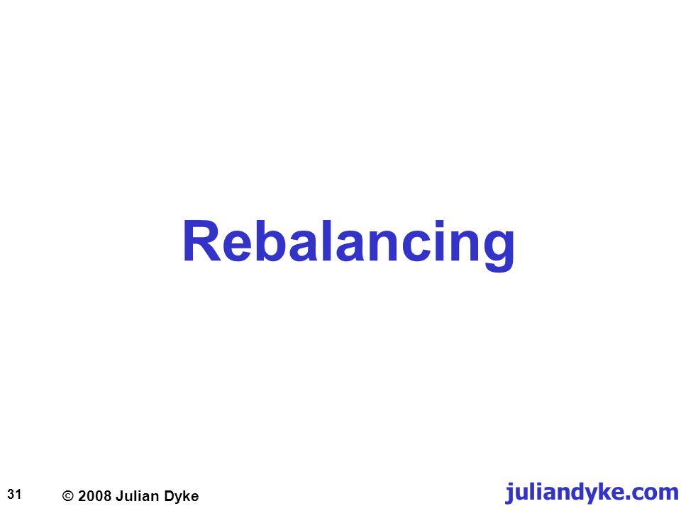 © 2008 Julian Dyke juliandyke.com 31 Rebalancing