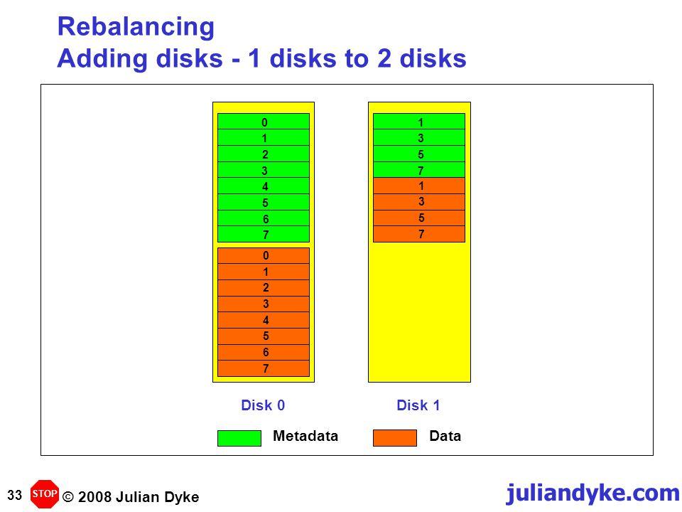 © 2008 Julian Dyke juliandyke.com 33 Rebalancing Adding disks - 1 disks to 2 disks Disk 0 Disk 1 0123456757 012345675713 13 STOP MetadataData