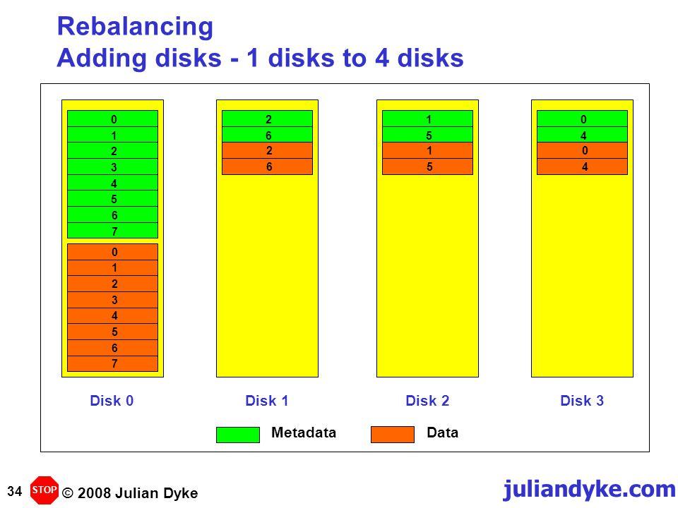 © 2008 Julian Dyke juliandyke.com 34 Rebalancing Adding disks - 1 disks to 4 disks Disk 0Disk 1Disk 2Disk 3 01234567261504 01234567104526 STOP MetadataData
