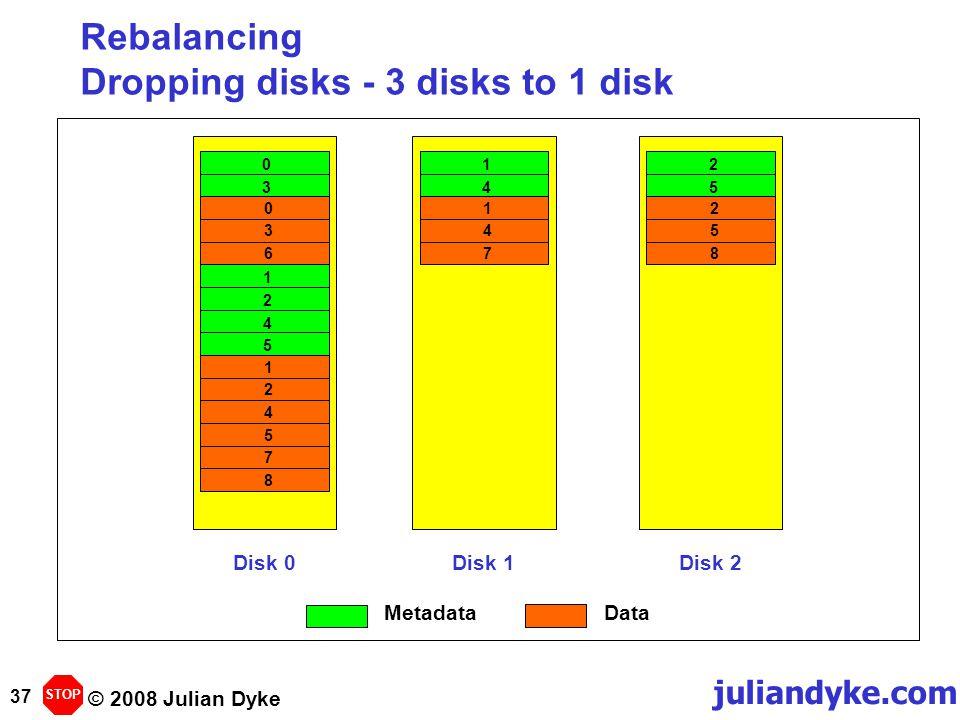 © 2008 Julian Dyke juliandyke.com 37 Rebalancing Dropping disks - 3 disks to 1 disk Disk 0Disk 1Disk 2 0361245745 0312452514 87812 STOP MetadataData