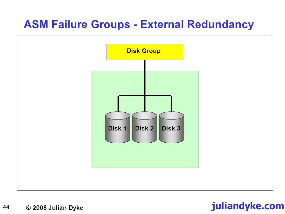 © 2008 Julian Dyke juliandyke.com 44 ASM Failure Groups - External Redundancy Disk Group Disk 1Disk 2Disk 3