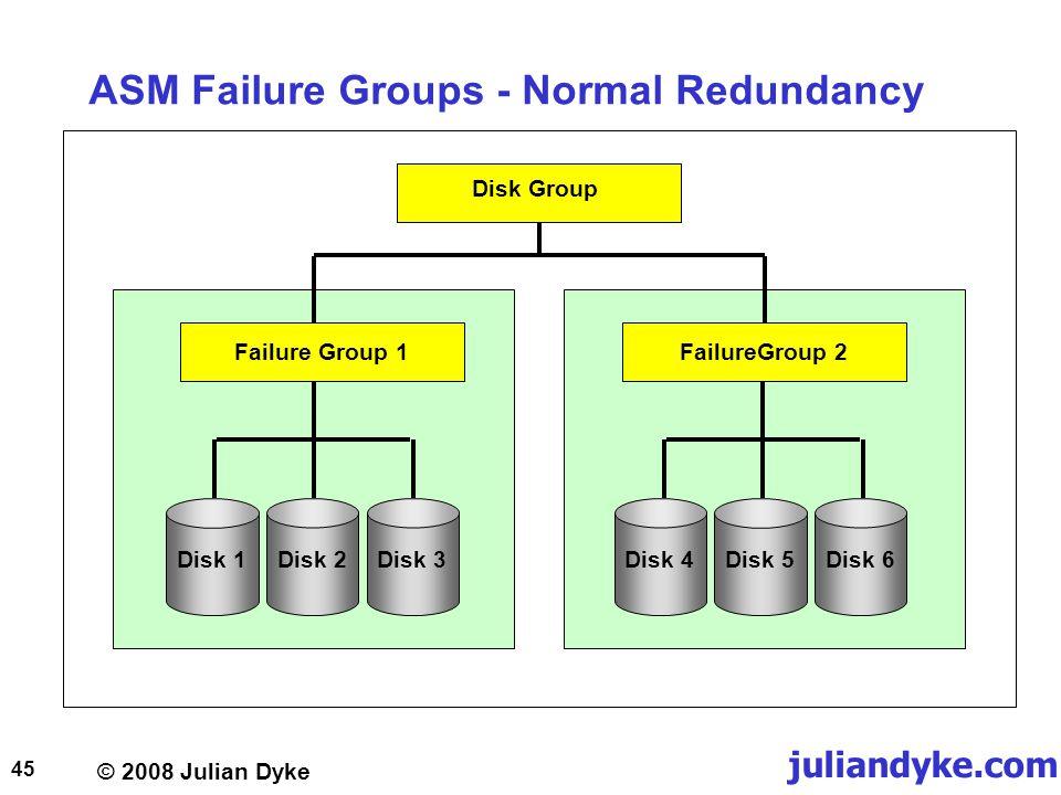 © 2008 Julian Dyke juliandyke.com 45 ASM Failure Groups - Normal Redundancy Failure Group 1FailureGroup 2 Disk Group Disk 1Disk 2Disk 3Disk 4Disk 5Disk 6