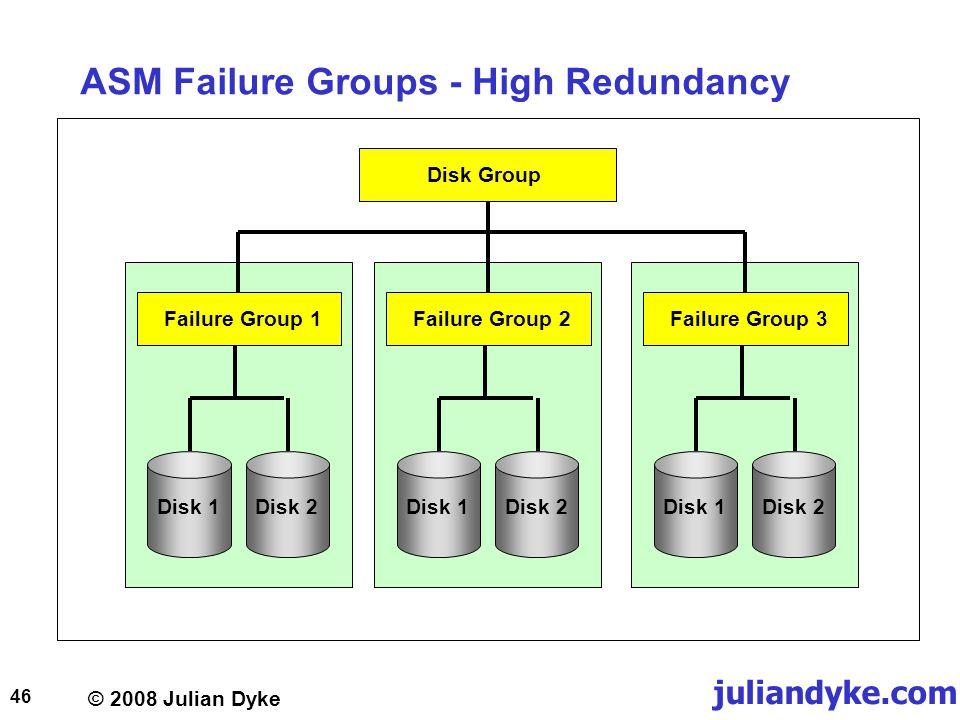 © 2008 Julian Dyke juliandyke.com 46 ASM Failure Groups - High Redundancy Failure Group 1 Disk Group Disk 1Disk 2 Failure Group 2 Disk 1Disk 2 Failure Group 3 Disk 1Disk 2