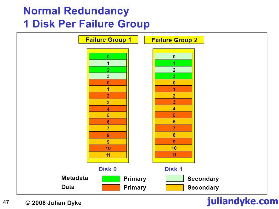 © 2008 Julian Dyke juliandyke.com 47 Normal Redundancy 1 Disk Per Failure Group Disk 0Disk 1 010123231011 Failure Group 1 896701234591078560123411 Failure Group 2 PrimarySecondary Metadata Data PrimarySecondary