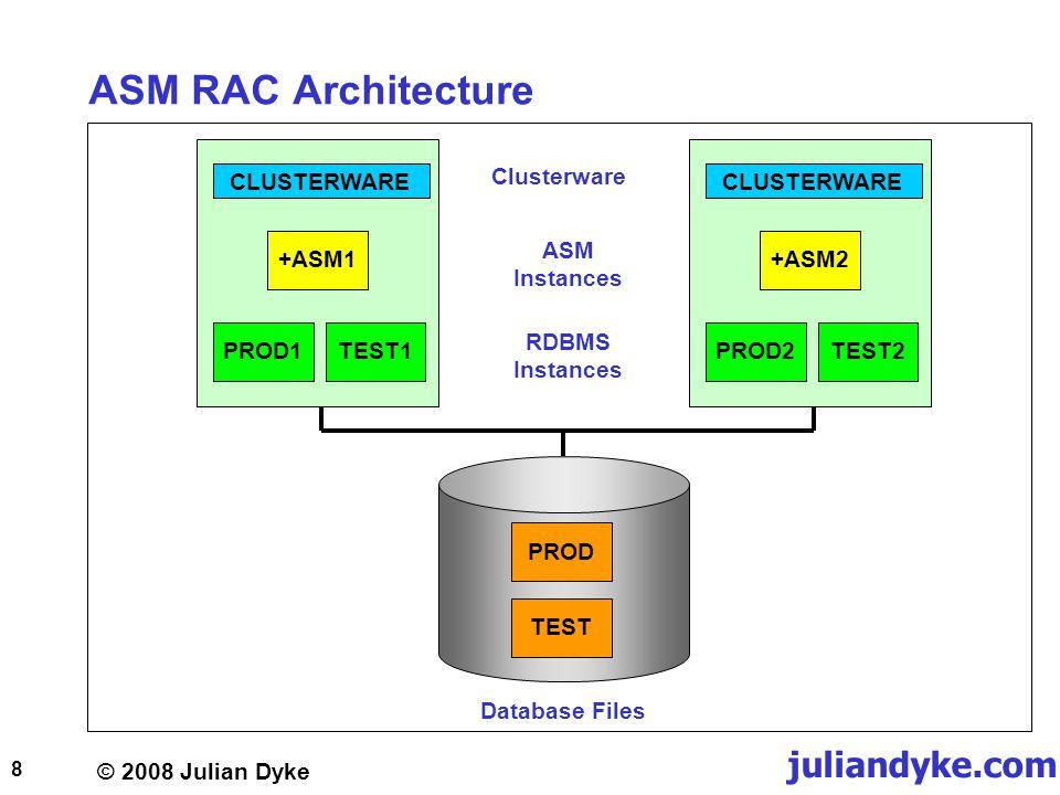 © 2008 Julian Dyke juliandyke.com 8 ASM RAC Architecture PROD1TEST1 CLUSTERWARE +ASM1 PROD2TEST2 CLUSTERWARE +ASM2 PROD TEST Clusterware ASM Instances RDBMS Instances Database Files