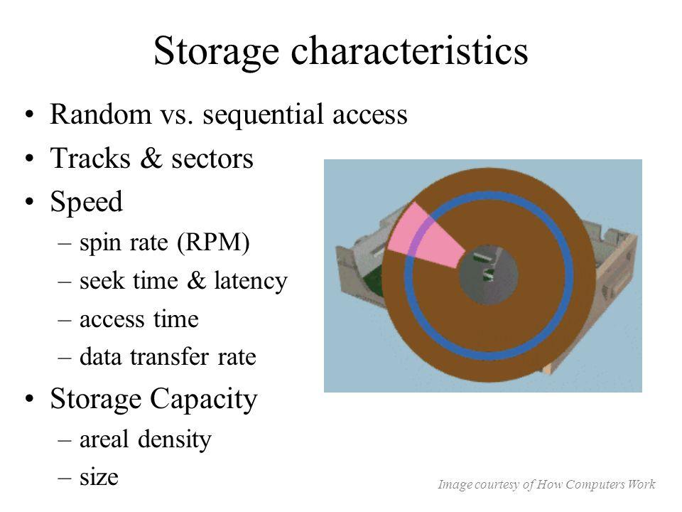 Storage characteristics Random vs.